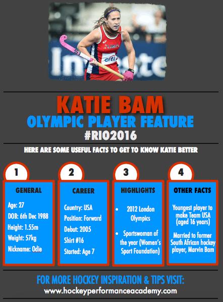 Katie Bam